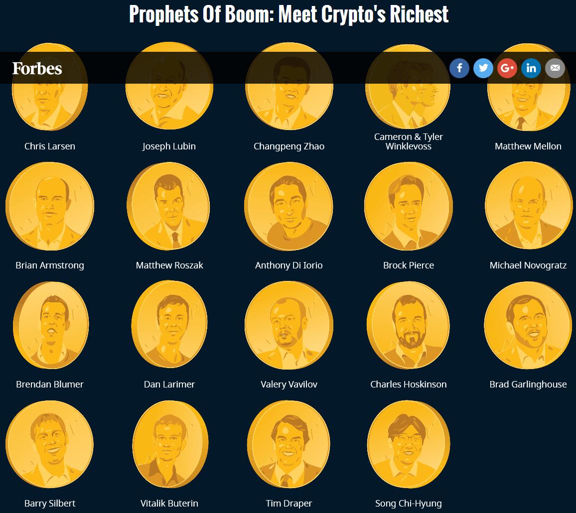 Форбс составил рейтинг криптовалютных миллиардеров